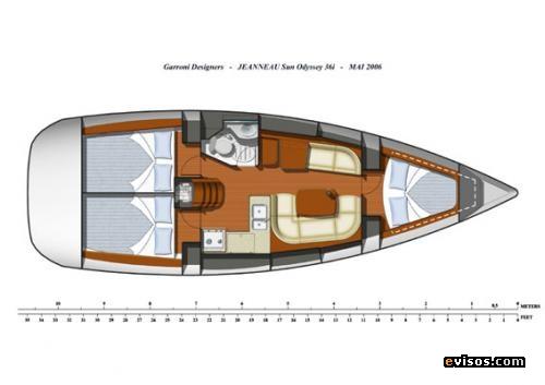 Sailing Mira 36i